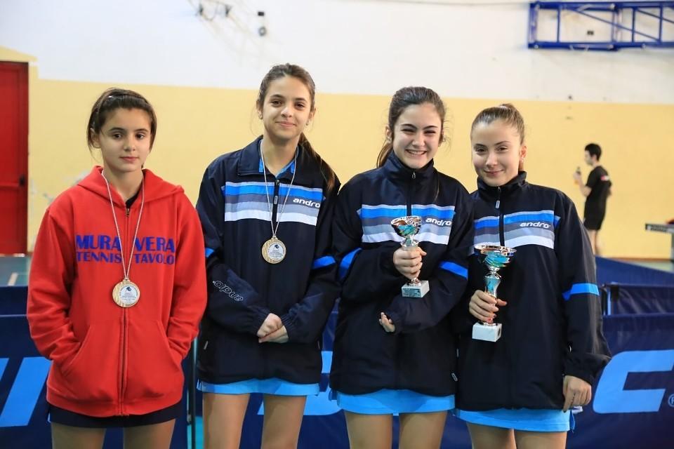 Il podio dei Quarta femminili (Foto Tomaso Fenu)