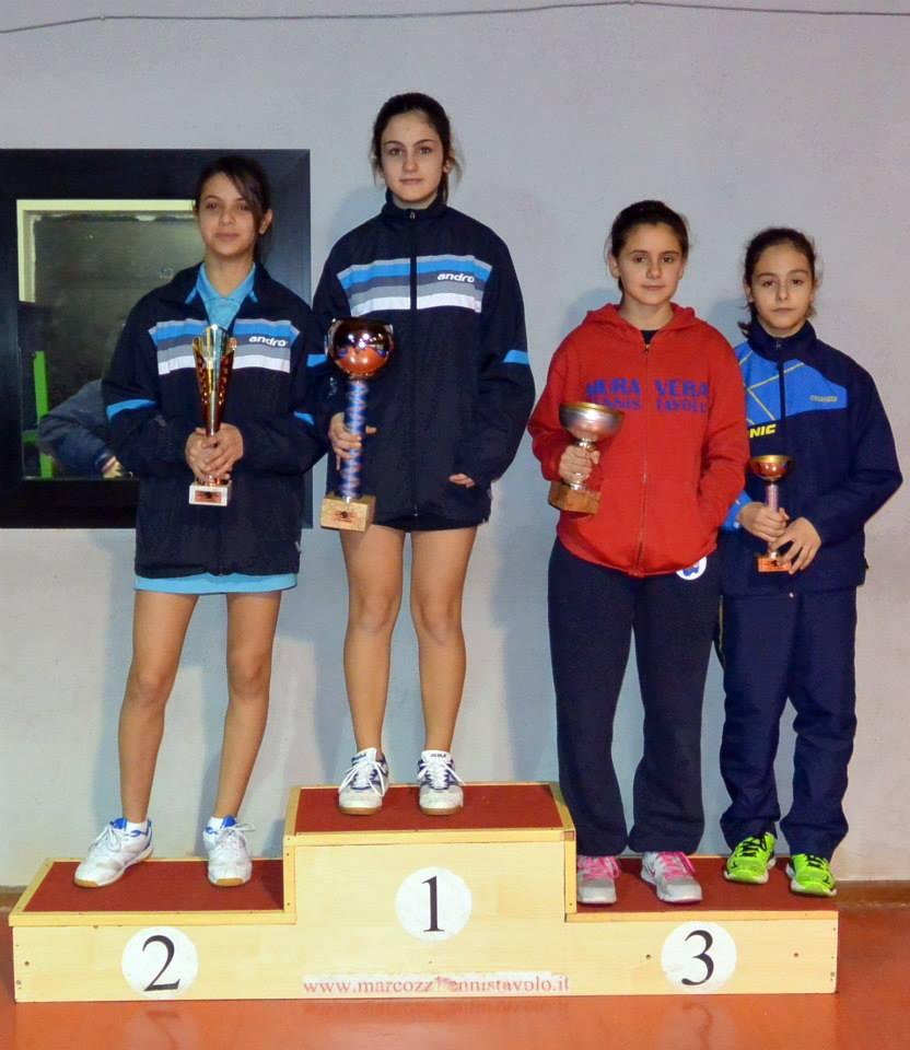 Podio 4^ categoria femminile (Foto Luciano Saiu)