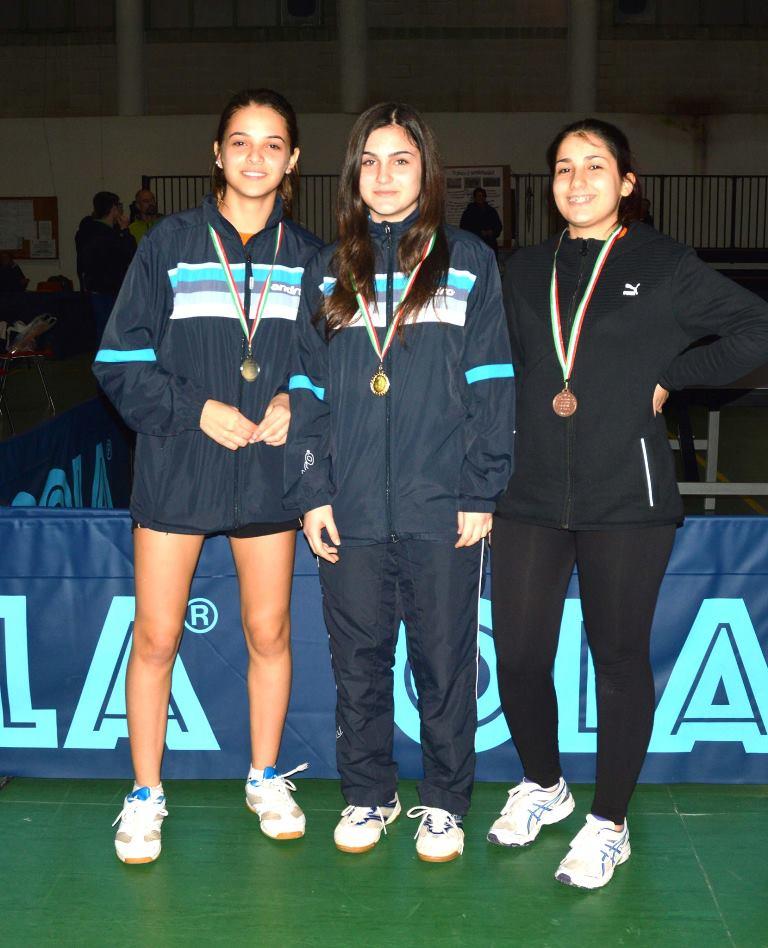 Il podio Allievi Femminile (Foto Luciano Saiu)